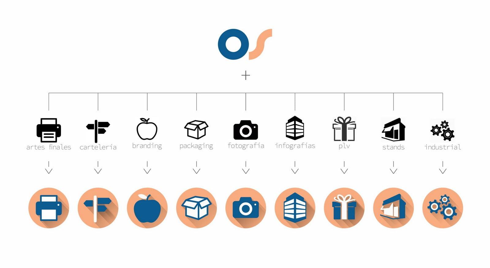 osdesign_blog_06